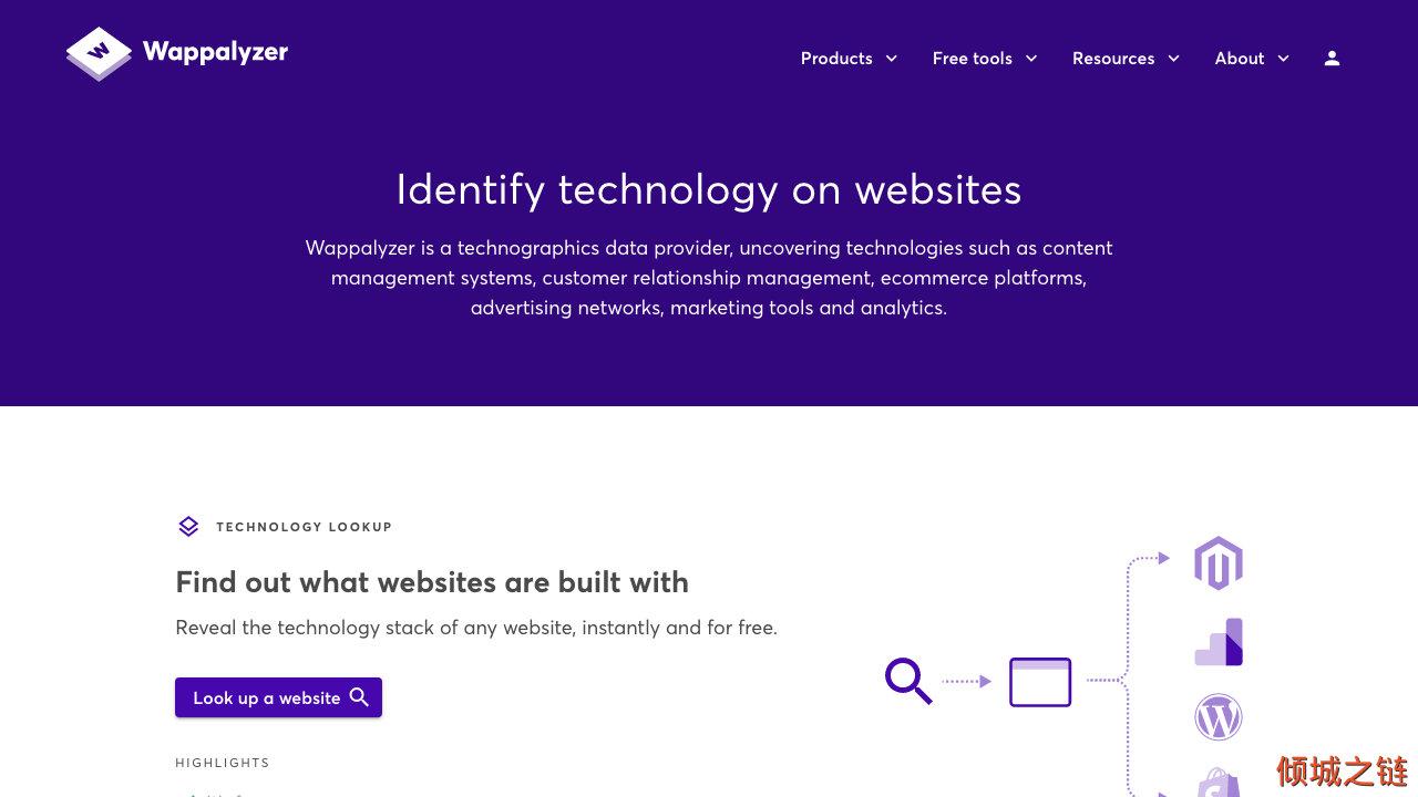 Wappalyzer - Identify technologies on websites 倾城之链